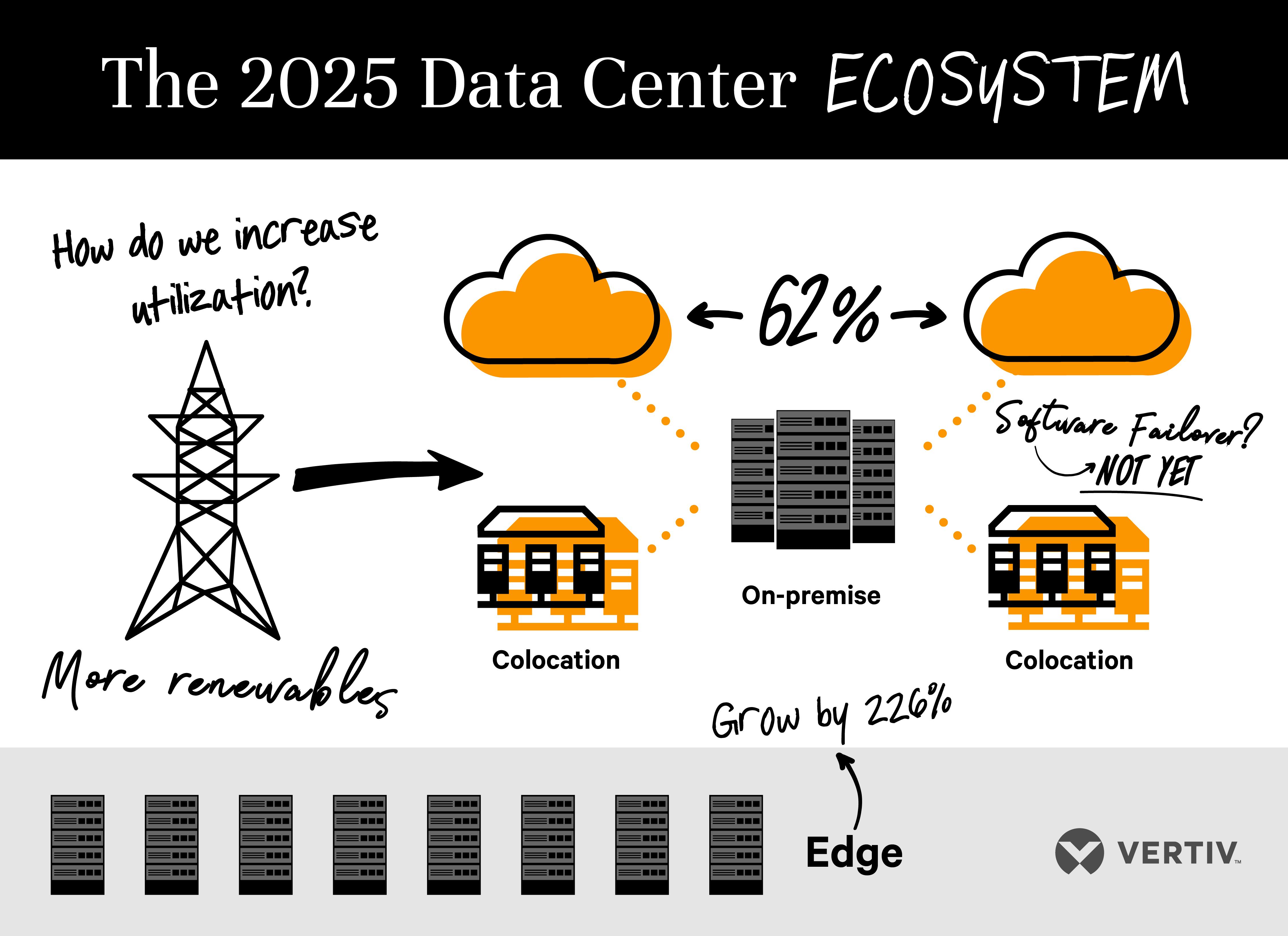 Vertiv DataCenter2025